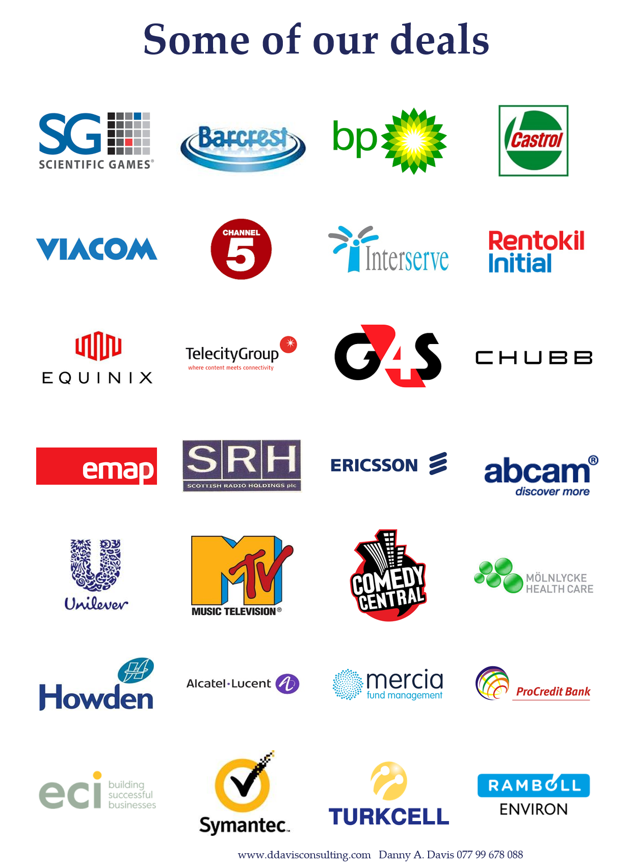 Some of our M&A Integration Deals